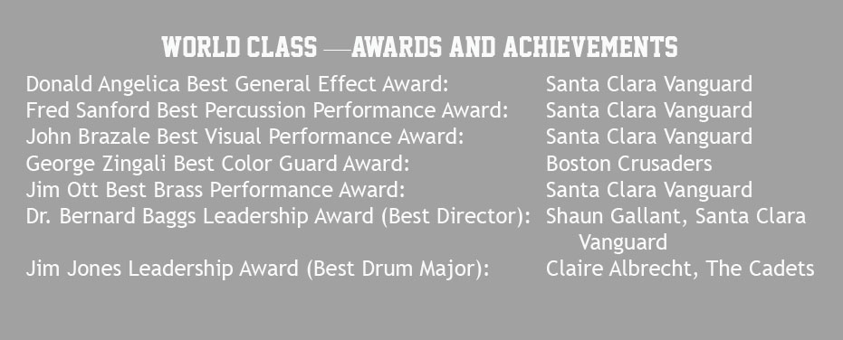 2018 DCI World Class Awards and Achievements